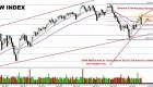 $PCLN: Bearish Trade Set Up (Updated 6/28)