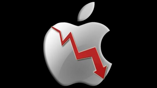 Not Another Bearish Entry on $AAPL (Part 2)