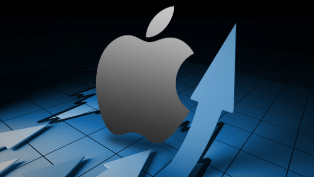 $AAPL Major Bottoming Signals| Exploring Bullish Arguments [2 VIDEOS]