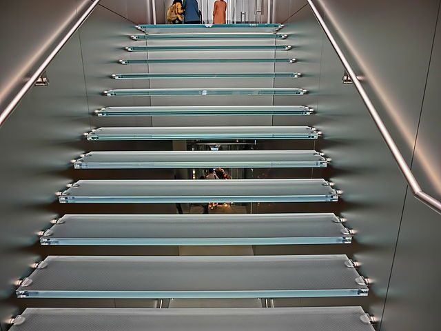 $AAPL Stair-Stepping