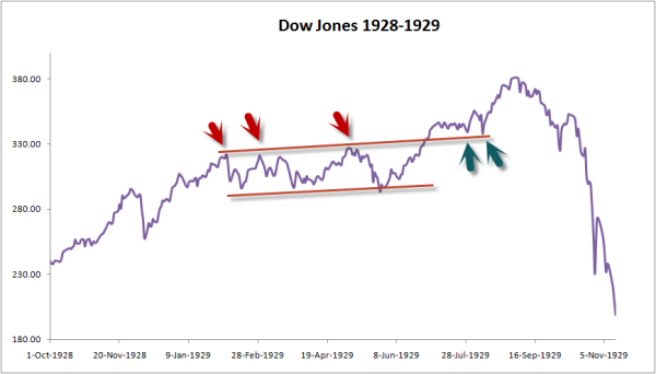 Dow-Bear-Rally-1