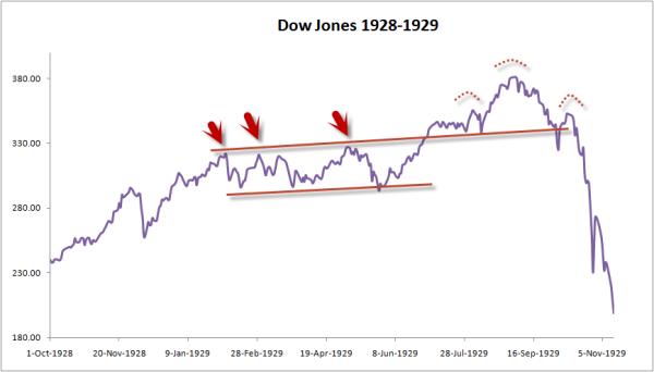 Dow-Bear-Rally-1444