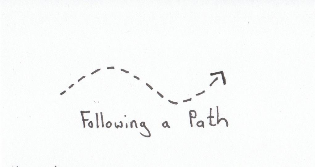 $GLD Following a Path?