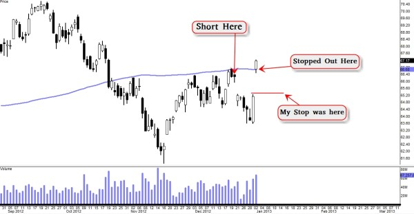 Stock Market Technical Analysis - Traders Club - 13 Jan. 02 03.52 PM