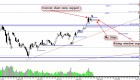 $DJIA (DOW INDEX) – MARKET UPDATE – ITS NOT THE TIME TO PANIC (Update 8/30)