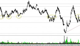 Stock Market Technical Analysis_Traders Club_01 Jul. 09 10.04