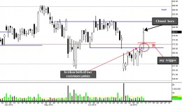 Stock Market Technical Analysis_Traders Club_01 Jul. 12 09.43
