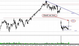 Stock Market Technical Analysis_Traders Club_01 Sep. 10 21.06