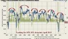$SLW 20% Drop Bearish Trend Trading Plan (Update 12/3)